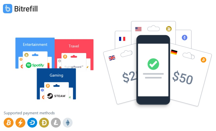 What it is Bitrefill and how it works?