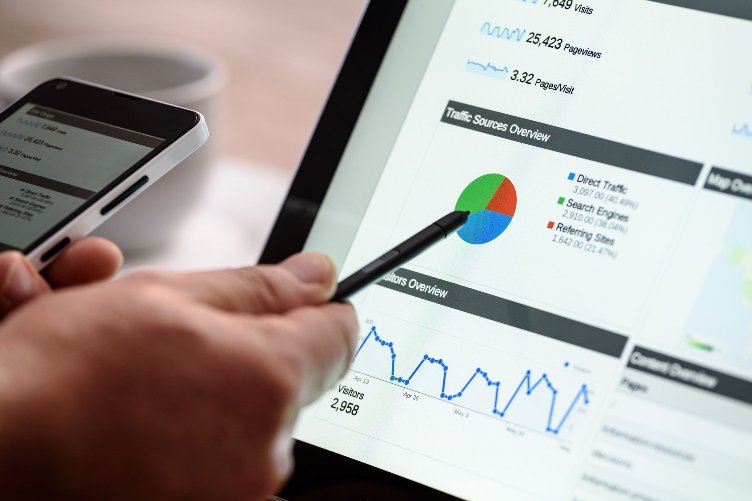 Use predictive marketing to achieve your goals