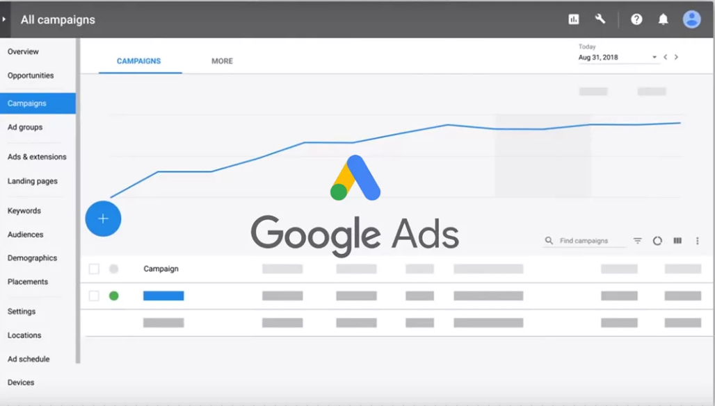 How to add keywords to my Google Ads campaign